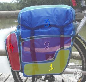 Como organizar o alforge da sua bike : Alforge separado em regiões