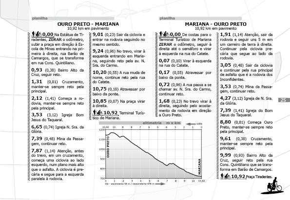 Guia de Cicloturismo Estrada Real - Caminho dos Diamantes-1168